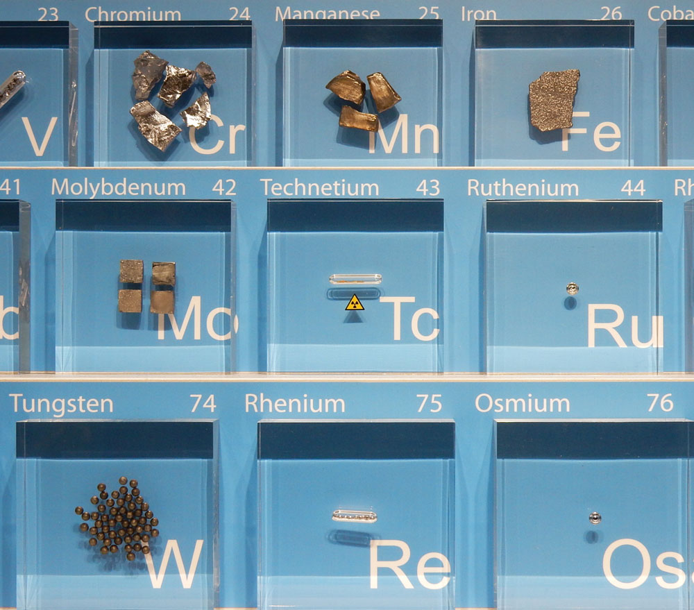 Technetium in the Periodic Table, surrounded by stable, non-radioactive elements.